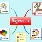 マインドマップソフト「Xmind」の使い方・活用方法